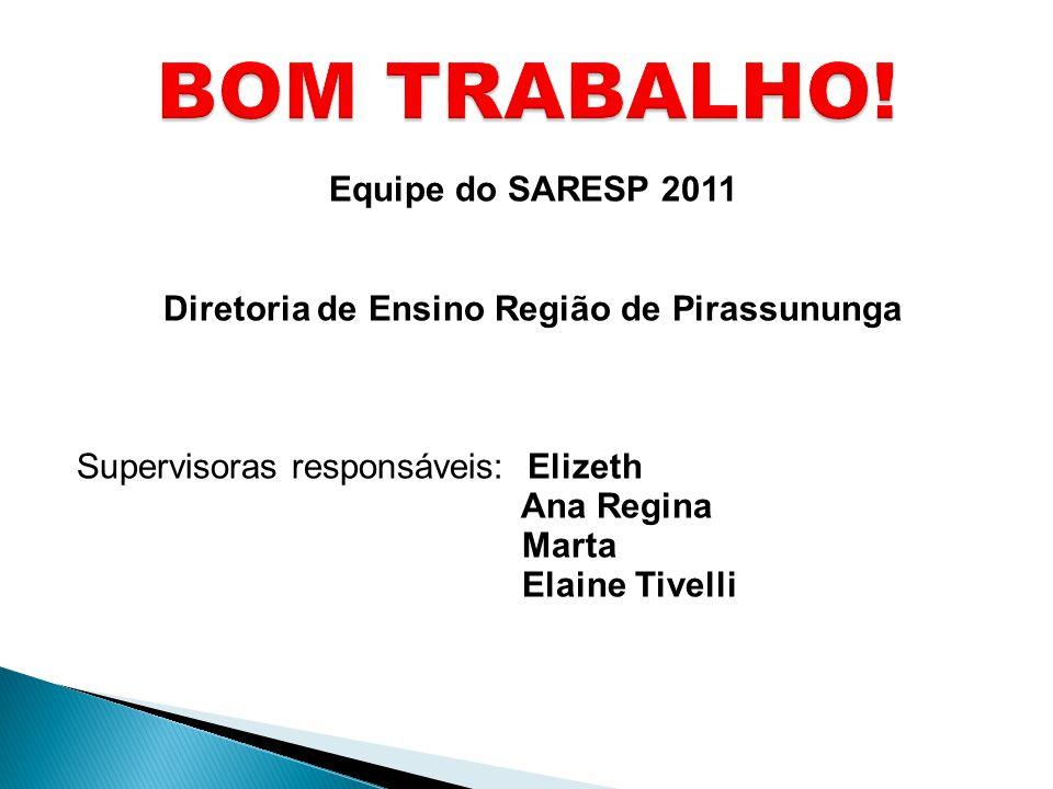 Equipe do SARESP 2011 Diretoria de Ensino Região de Pirassununga Supervisoras responsáveis: Elizeth Ana Regina Marta Elaine Tivelli