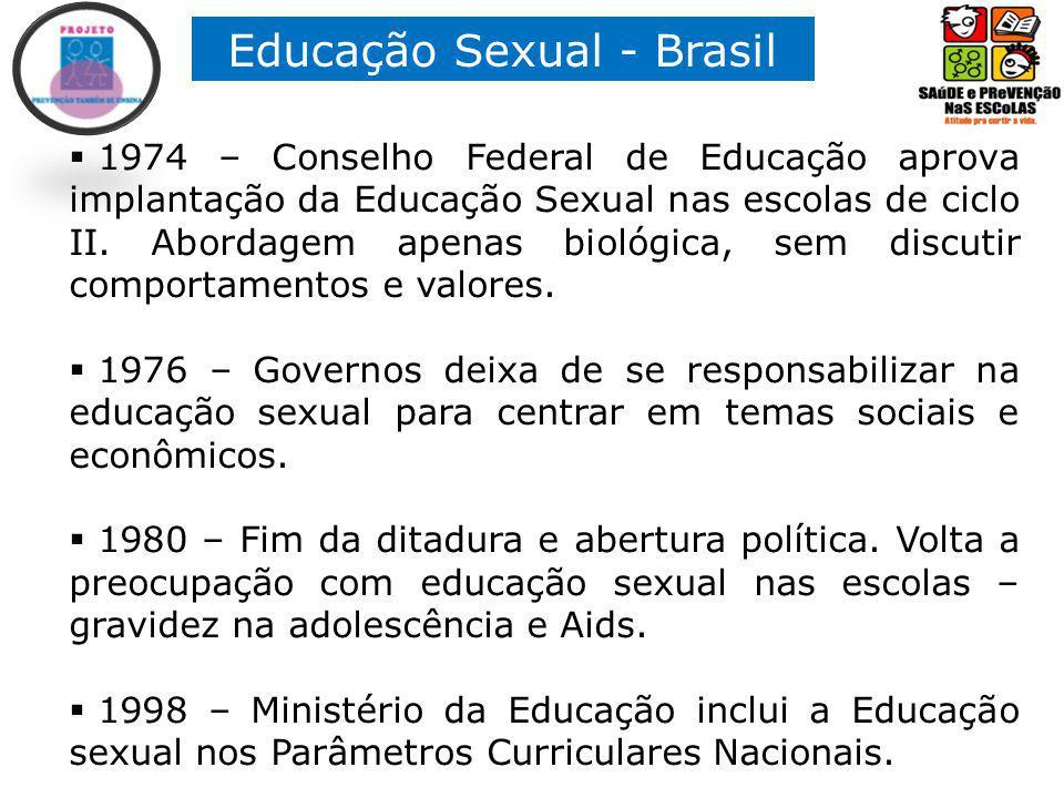 Educação Sexual - Brasil 1974 – Conselho Federal de Educação aprova implantação da Educação Sexual nas escolas de ciclo II.