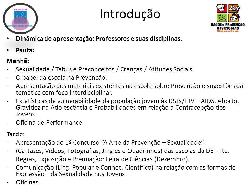 Introdução Dinâmica de apresentação: Professores e suas disciplinas.
