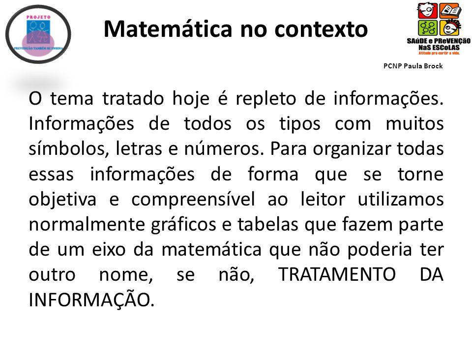 Matemática no contexto PCNP Paula Brock O tema tratado hoje é repleto de informações.