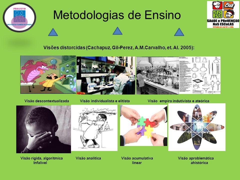 Metodologias de Ensino Visões distorcidas (Cachapuz, Gil-Perez, A.M.Carvalho, et.