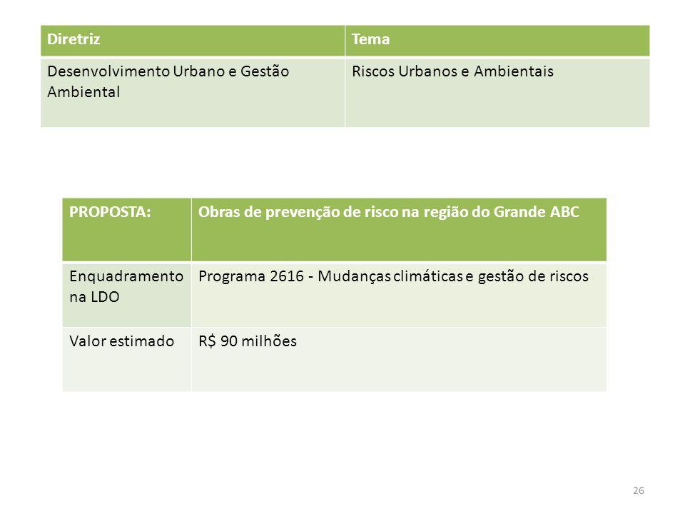 PROPOSTA:Obras de prevenção de risco na região do Grande ABC Enquadramento na LDO Programa 2616 - Mudanças climáticas e gestão de riscos Valor estimad