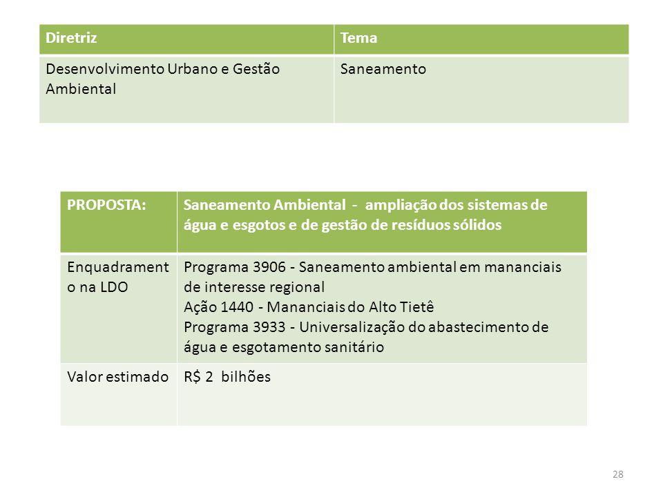 PROPOSTA:Saneamento Ambiental - ampliação dos sistemas de água e esgotos e de gestão de resíduos sólidos Enquadrament o na LDO Programa 3906 - Saneame