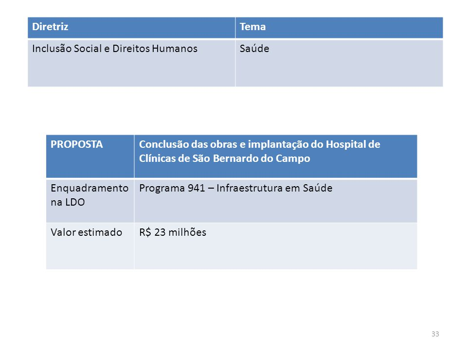 PROPOSTAConclusão das obras e implantação do Hospital de Clínicas de São Bernardo do Campo Enquadramento na LDO Programa 941 – Infraestrutura em Saúde