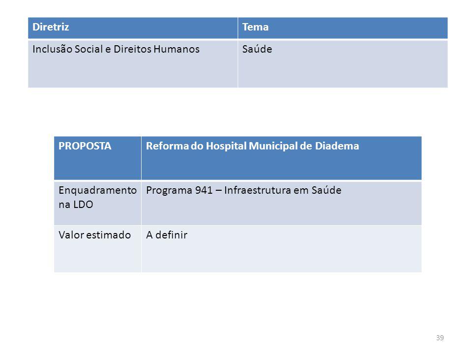 PROPOSTAReforma do Hospital Municipal de Diadema Enquadramento na LDO Programa 941 – Infraestrutura em Saúde Valor estimadoA definir DiretrizTema Inclusão Social e Direitos HumanosSaúde 39
