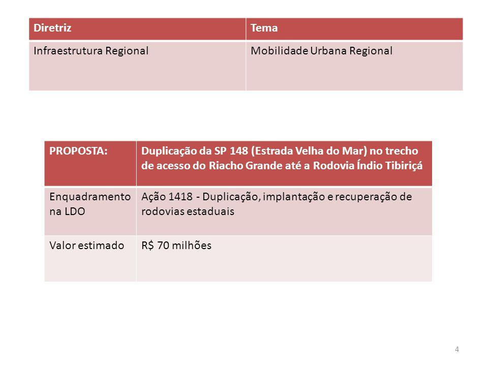 PROPOSTA:Duplicação da SP 148 (Estrada Velha do Mar) no trecho de acesso do Riacho Grande até a Rodovia Índio Tibiriçá Enquadramento na LDO Ação 1418 - Duplicação, implantação e recuperação de rodovias estaduais Valor estimadoR$ 70 milhões DiretrizTema Infraestrutura RegionalMobilidade Urbana Regional 4