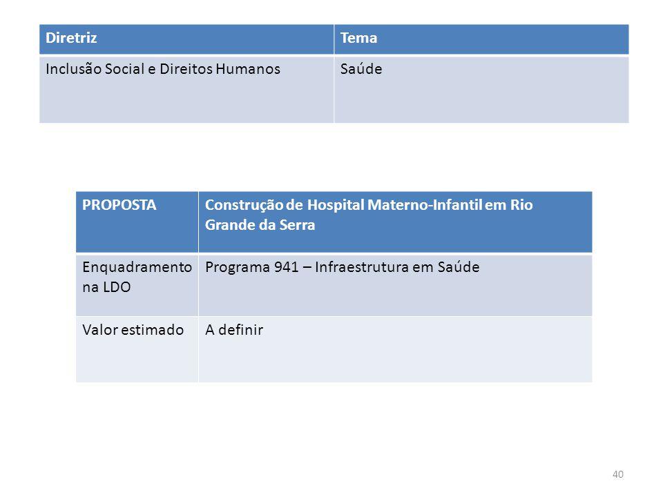 PROPOSTAConstrução de Hospital Materno-Infantil em Rio Grande da Serra Enquadramento na LDO Programa 941 – Infraestrutura em Saúde Valor estimadoA def