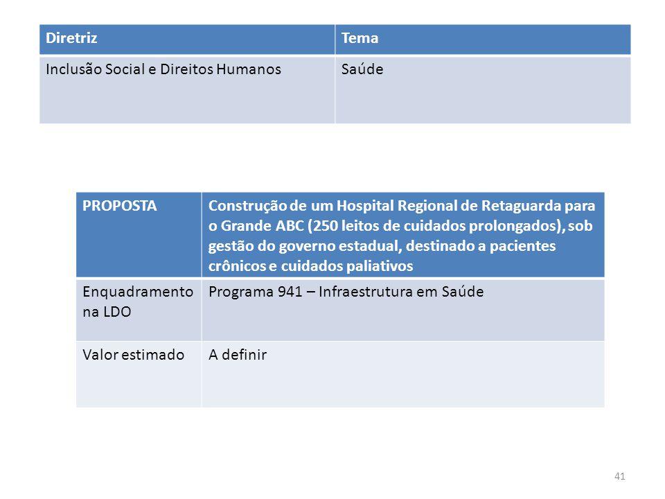 PROPOSTAConstrução de um Hospital Regional de Retaguarda para o Grande ABC (250 leitos de cuidados prolongados), sob gestão do governo estadual, desti
