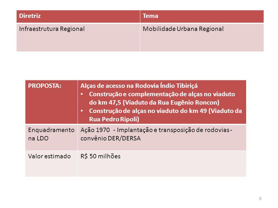 PROPOSTA:Alças de acesso na Rodovia Índio Tibiriçá Construção e complementação de alças no viaduto do km 47,5 (Viaduto da Rua Eugênio Roncon) Construção de alças no viaduto do km 49 (Viaduto da Rua Pedro Ripoli) Enquadramento na LDO Ação 1970 - Implantação e transposição de rodovias - convênio DER/DERSA Valor estimadoR$ 50 milhões DiretrizTema Infraestrutura RegionalMobilidade Urbana Regional 6
