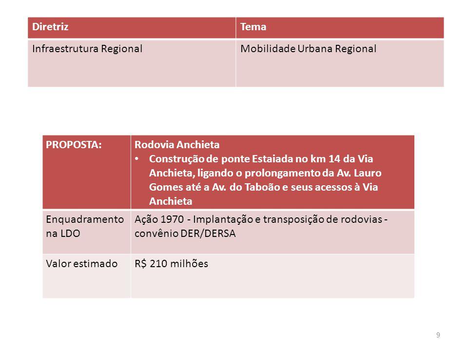 PROPOSTA:Rodovia Anchieta Construção de ponte Estaiada no km 14 da Via Anchieta, ligando o prolongamento da Av. Lauro Gomes até a Av. do Taboão e seus