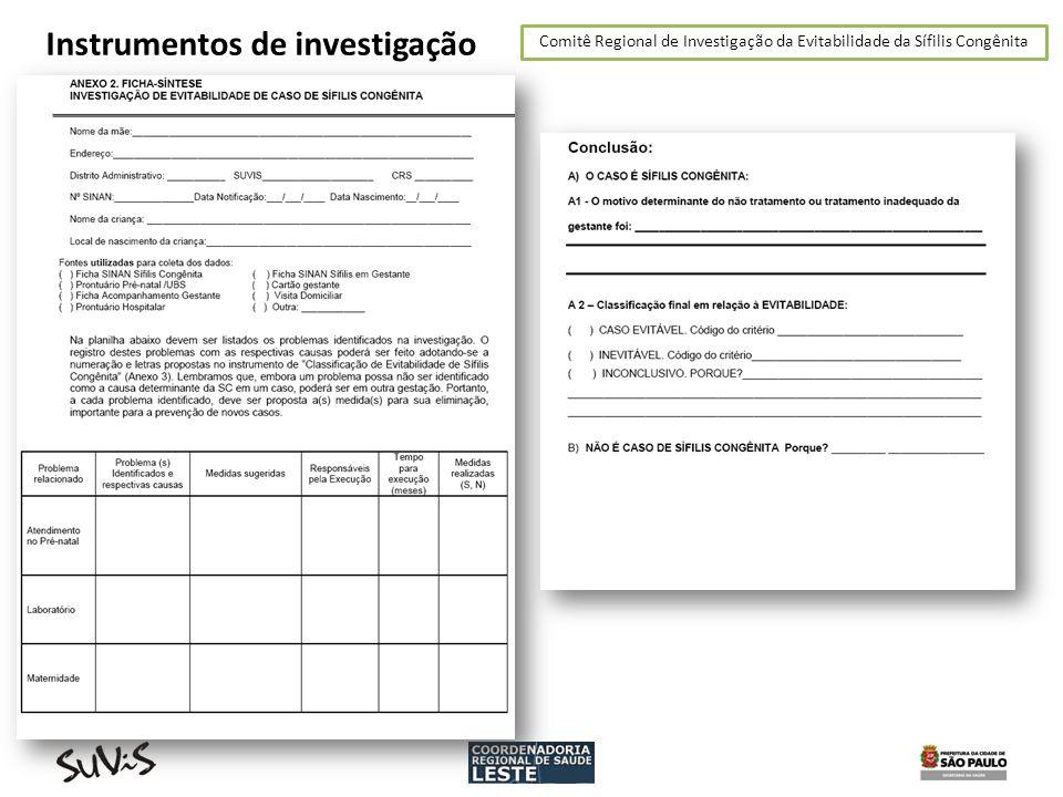 Comitê Regional de Investigação da Evitabilidade da Sífilis Congênita Critérios de classificação