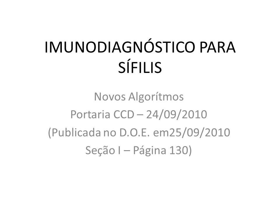 IMUNODIAGNÓSTICO PARA SÍFILIS Novos Algorítmos Portaria CCD – 24/09/2010 (Publicada no D.O.E.