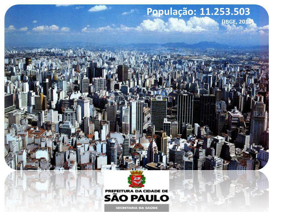 EQUIPAMENTOS PÚBLICOS 412 UBS 226 UBS com ESF 1.052 EQUIPES / 5.730 ACS 115 AMAS 5 AMAS ESPECIALIDADES 26 AMB.