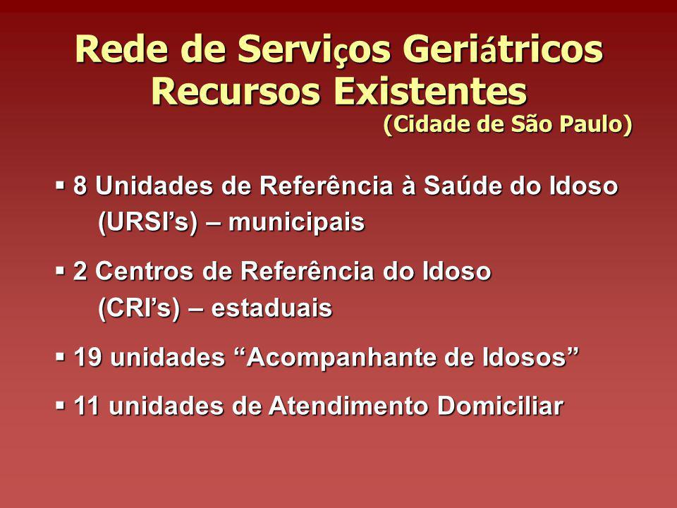 Rede de Servi ç os Geri á tricos Recursos Existentes (Cidade de São Paulo) 8 Unidades de Referência à Saúde do Idoso 8 Unidades de Referência à Saúde