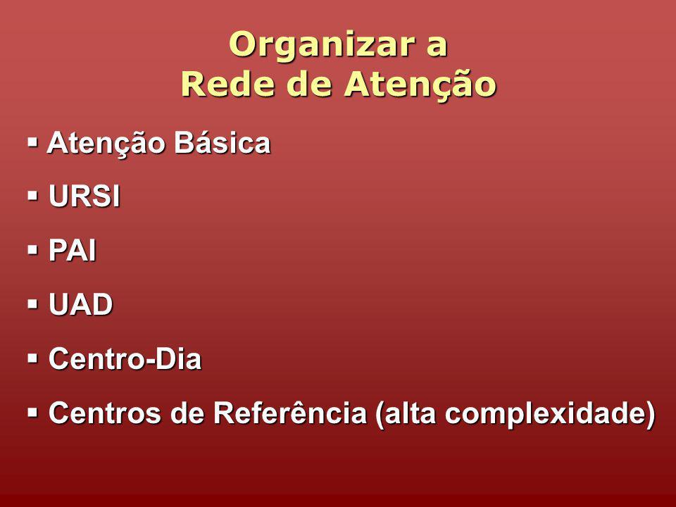 Organizar a Rede de Atenção Atenção Básica Atenção Básica URSI URSI PAI PAI UAD UAD Centro-Dia Centro-Dia Centros de Referência (alta complexidade) Ce