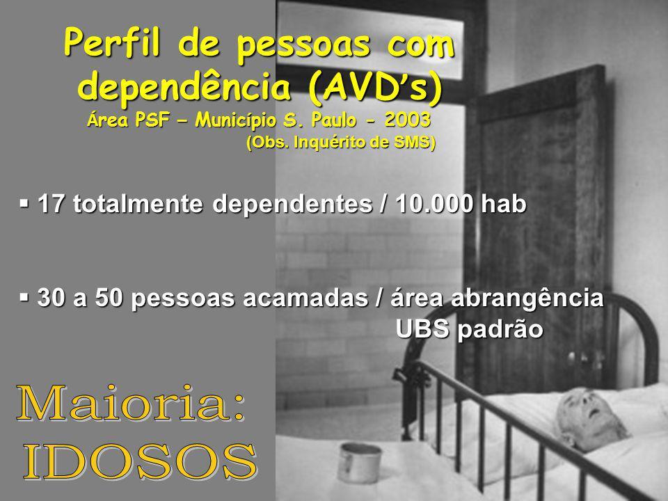 Perfil de pessoas com dependência (AVD s) Á rea PSF – Munic í pio S. Paulo - 2003 17 totalmente dependentes / 10.000 hab 17 totalmente dependentes / 1