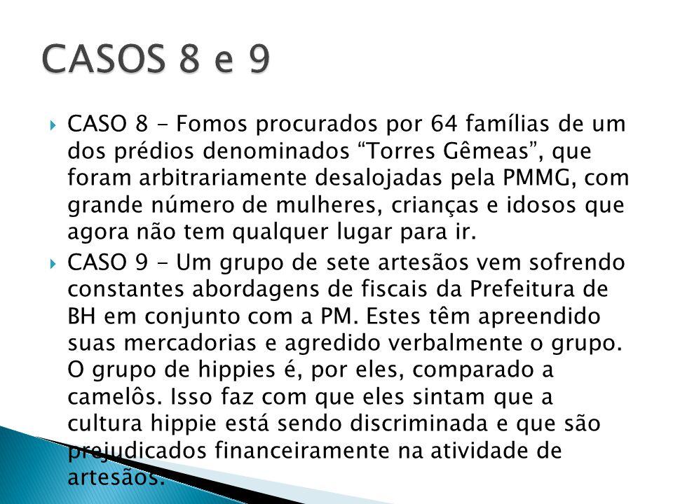 CASO 8 - Fomos procurados por 64 famílias de um dos prédios denominados Torres Gêmeas, que foram arbitrariamente desalojadas pela PMMG, com grande número de mulheres, crianças e idosos que agora não tem qualquer lugar para ir.