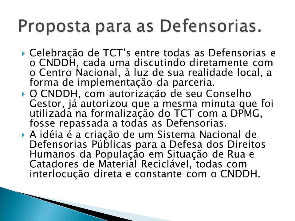 Celebração de TCTs entre todas as Defensorias e o CNDDH, cada uma discutindo diretamente com o Centro Nacional, à luz de sua realidade local, a forma de implementação da parceria.