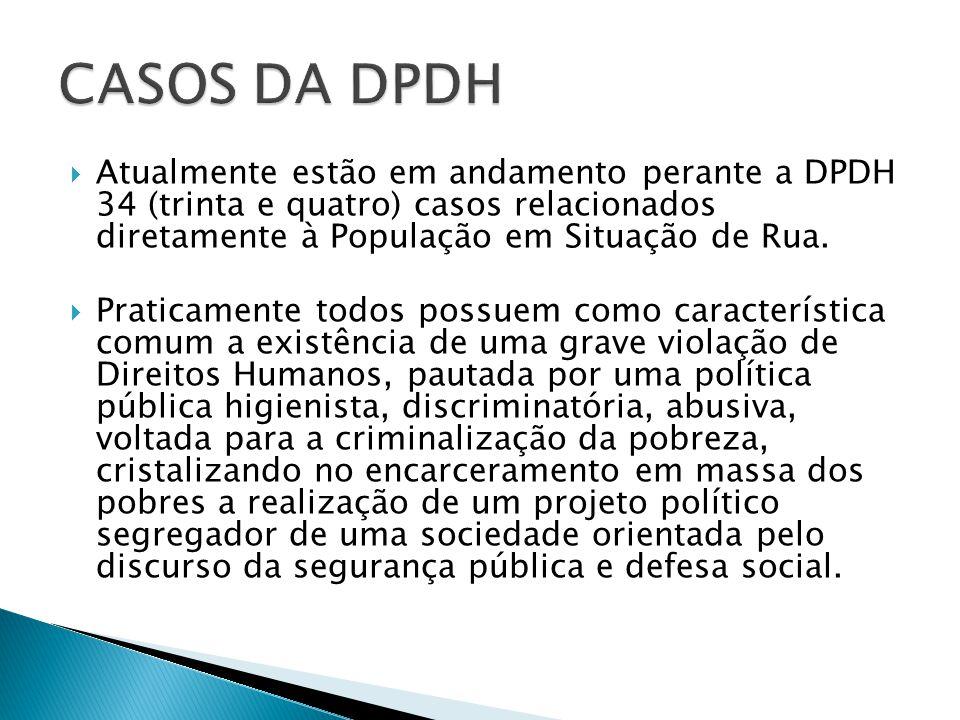Atualmente estão em andamento perante a DPDH 34 (trinta e quatro) casos relacionados diretamente à População em Situação de Rua.