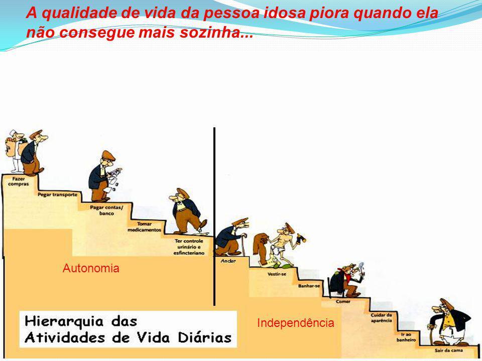 A qualidade de vida da pessoa idosa piora quando ela não consegue mais sozinha... Autonomia Independência