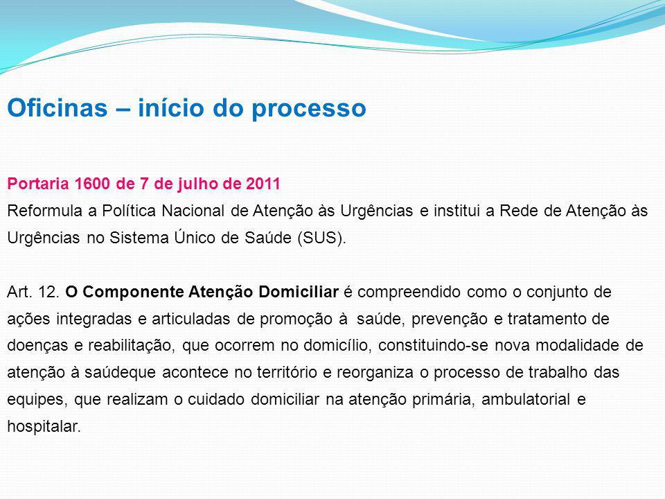 Oficinas – início do processo Portaria 1600 de 7 de julho de 2011 Reformula a Política Nacional de Atenção às Urgências e institui a Rede de Atenção à