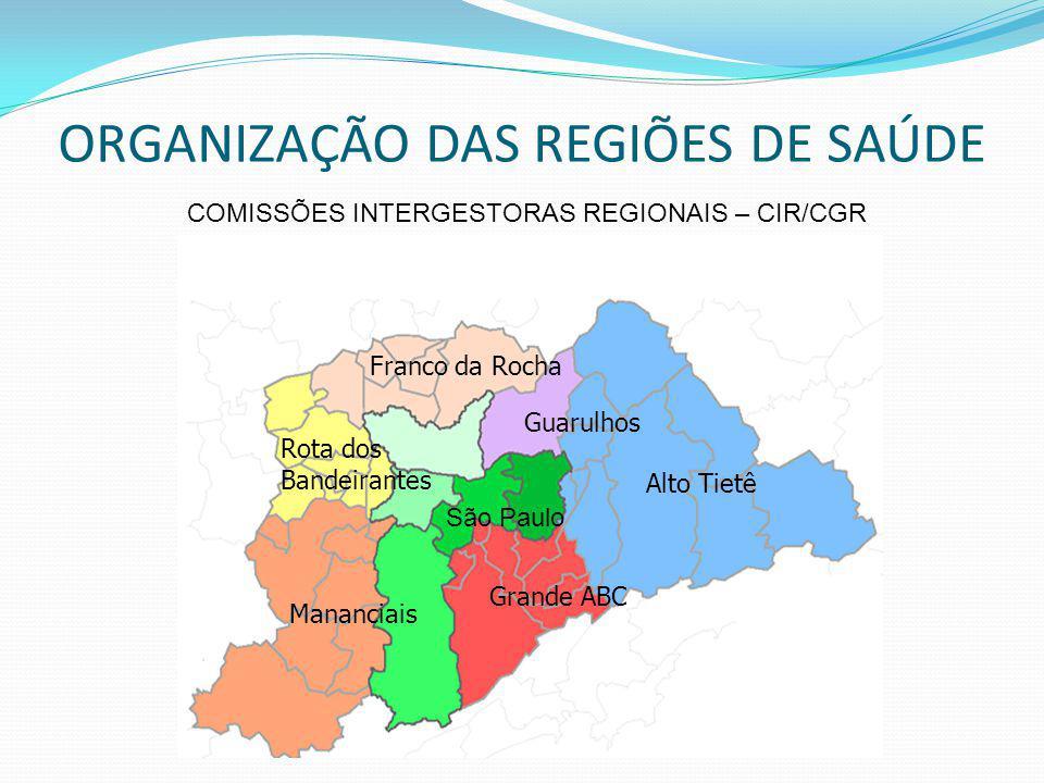ORGANIZAÇÃO DAS REGIÕES DE SAÚDE COMISSÕES INTERGESTORAS REGIONAIS – CIR/CGR Alto Tietê Grande ABC Franco da Rocha Guarulhos Mananciais Rota dos Bande