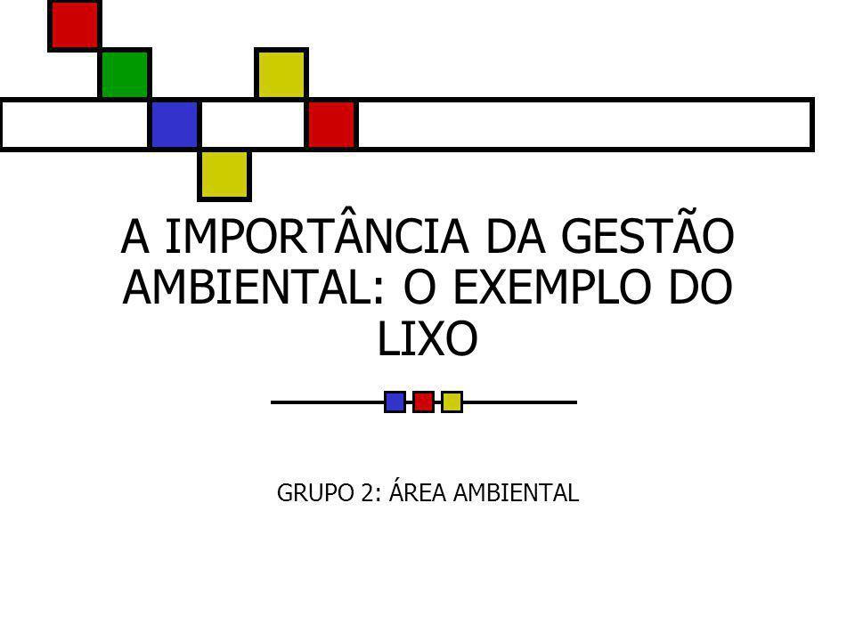 A IMPORTÂNCIA DA GESTÃO AMBIENTAL: O EXEMPLO DO LIXO GRUPO 2: ÁREA AMBIENTAL