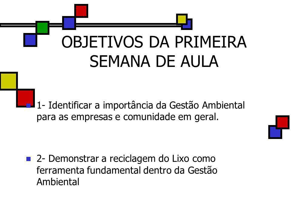 OBJETIVOS DA PRIMEIRA SEMANA DE AULA 1- Identificar a importância da Gestão Ambiental para as empresas e comunidade em geral. 2- Demonstrar a reciclag