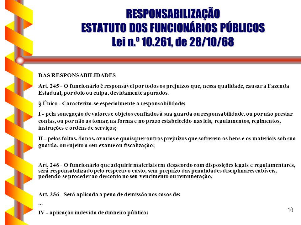 10 RESPONSABILIZAÇÃO ESTATUTO DOS FUNCIONÁRIOS PÚBLICOS Lei n.º 10.261, de 28/10/68 DAS RESPONSABILIDADES Art. 245 - O funcionário é responsável por t