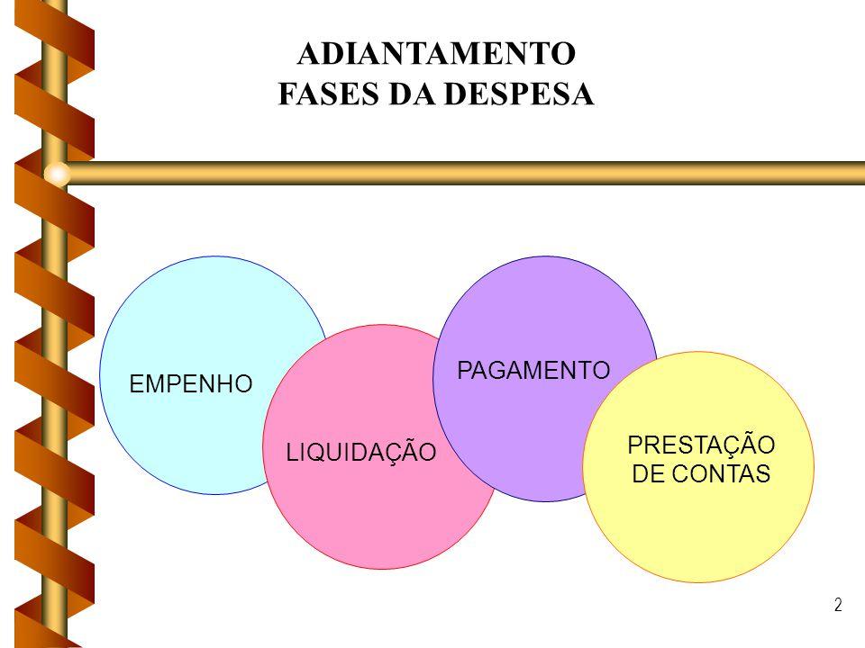 2 ADIANTAMENTO FASES DA DESPESA EMPENHO LIQUIDAÇÃO PAGAMENTO PRESTAÇÃO DE CONTAS