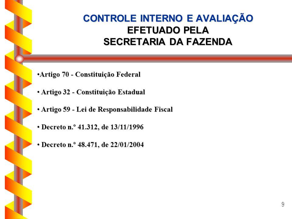 9 CONTROLE INTERNO E AVALIAÇÃO EFETUADO PELA SECRETARIA DA FAZENDA Artigo 70 - Constituição FederalArtigo 70 - Constituição Federal Artigo 32 - Consti
