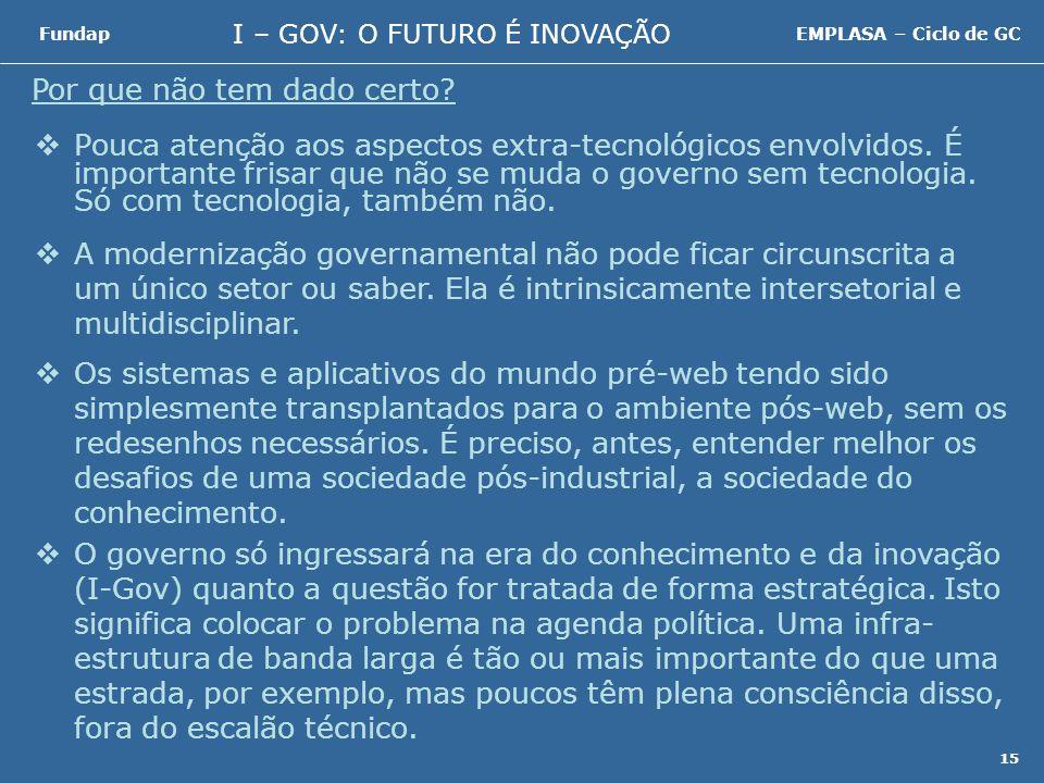 I – GOV: O FUTURO É INOVAÇÃO FundapEMPLASA – Ciclo de GC 15 Pouca atenção aos aspectos extra-tecnológicos envolvidos.