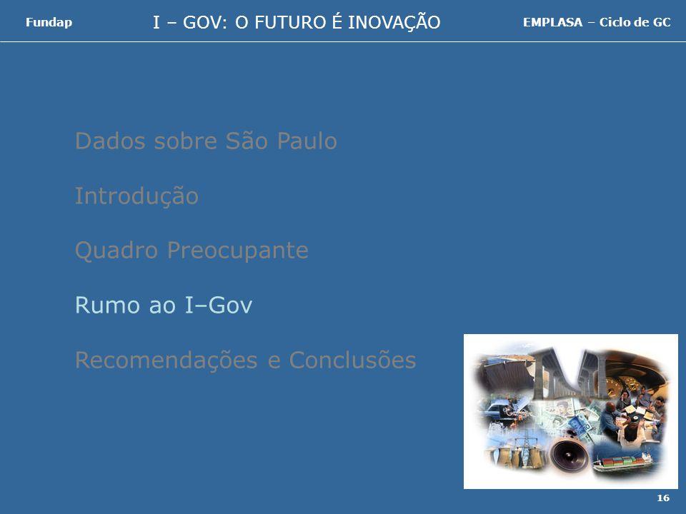I – GOV: O FUTURO É INOVAÇÃO FundapEMPLASA – Ciclo de GC 16 Dados sobre São Paulo Introdução Quadro Preocupante Rumo ao I–Gov Recomendações e Conclusões