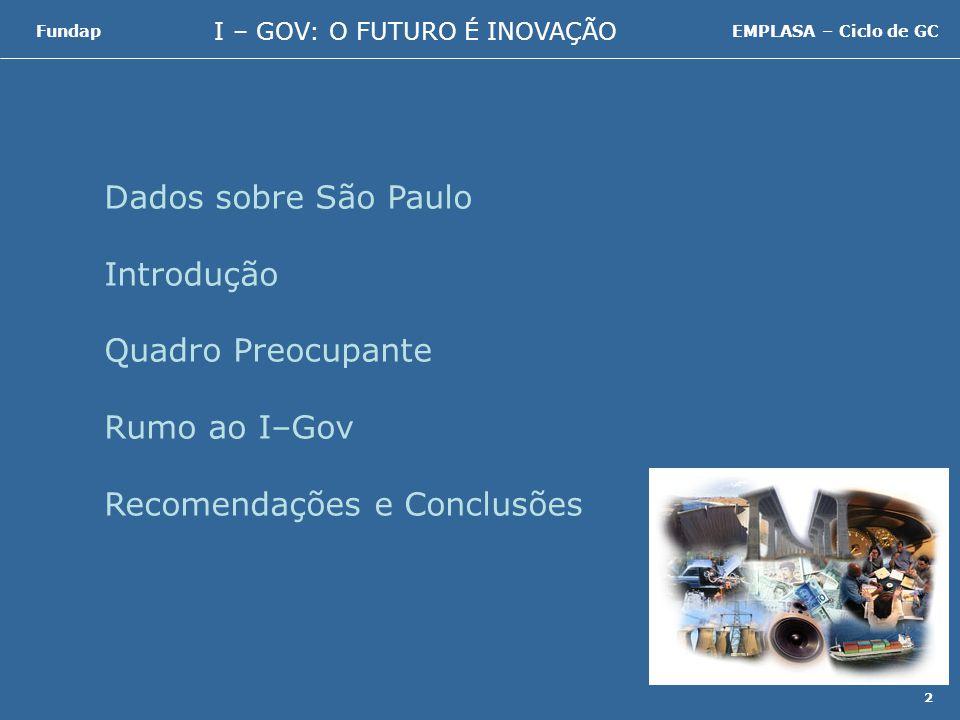 I – GOV: O FUTURO É INOVAÇÃO FundapEMPLASA – Ciclo de GC 2 Dados sobre São Paulo Introdução Quadro Preocupante Rumo ao I–Gov Recomendações e Conclusões