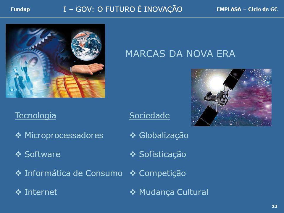 I – GOV: O FUTURO É INOVAÇÃO FundapEMPLASA – Ciclo de GC 22 Microprocessadores Software Informática de Consumo Internet Tecnologia Globalização Sofisticação Competição Mudança Cultural Sociedade MARCAS DA NOVA ERA