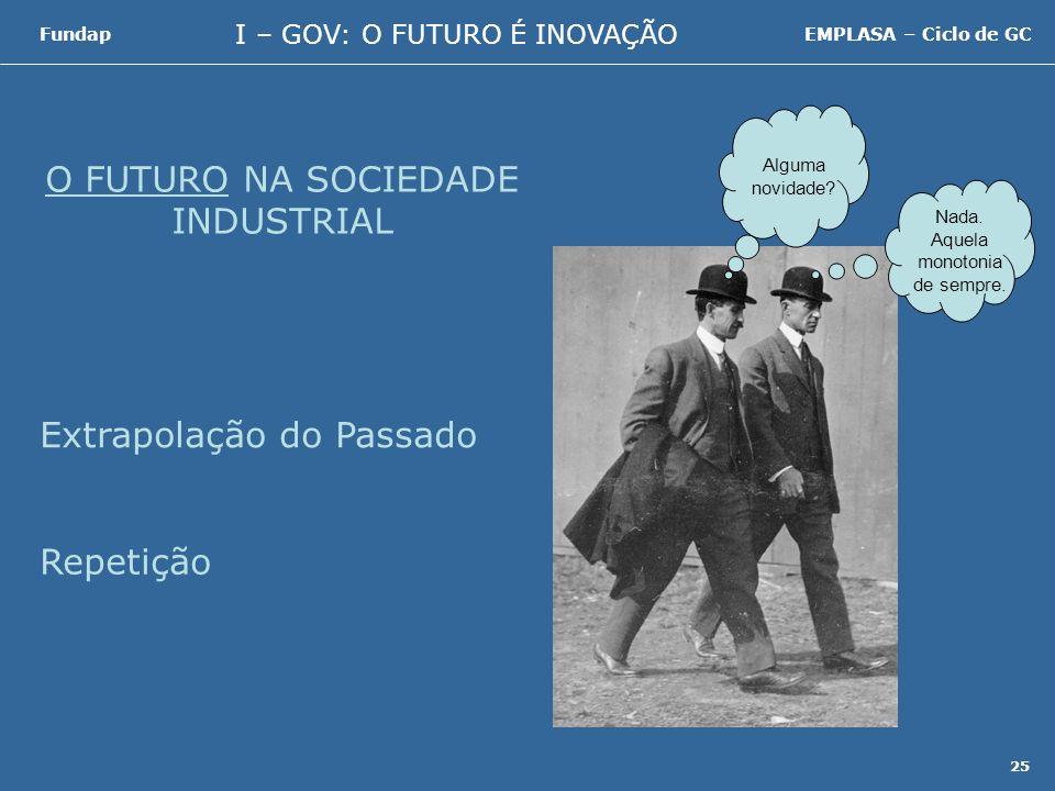 I – GOV: O FUTURO É INOVAÇÃO FundapEMPLASA – Ciclo de GC 25 O FUTURO NA SOCIEDADE INDUSTRIAL Extrapolação do Passado Repetição Alguma novidade.