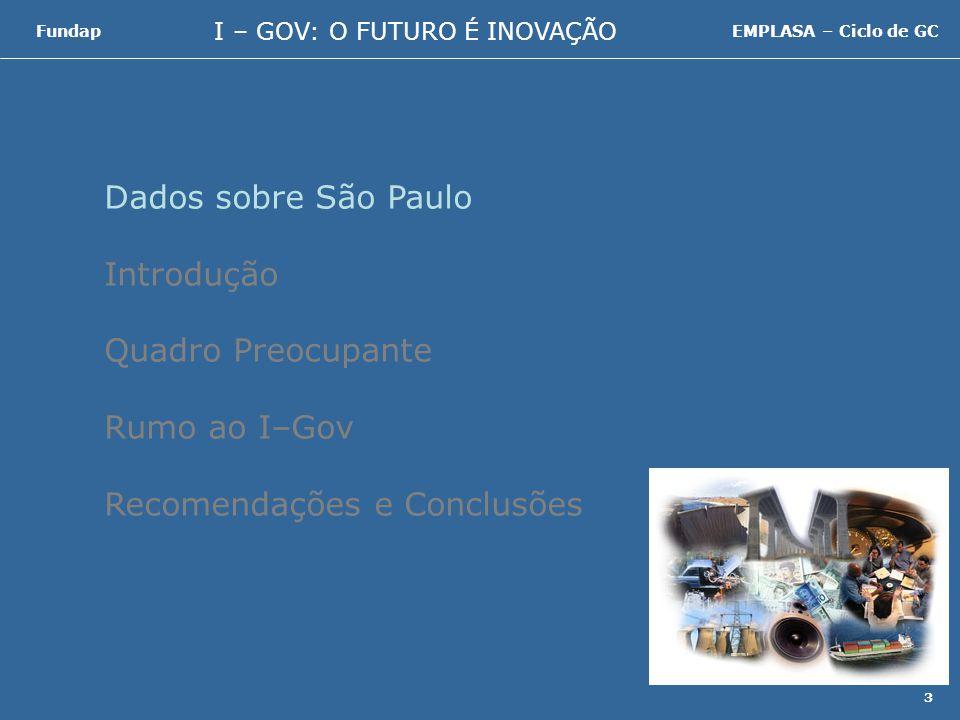 I – GOV: O FUTURO É INOVAÇÃO FundapEMPLASA – Ciclo de GC 3 Dados sobre São Paulo Introdução Quadro Preocupante Rumo ao I–Gov Recomendações e Conclusões