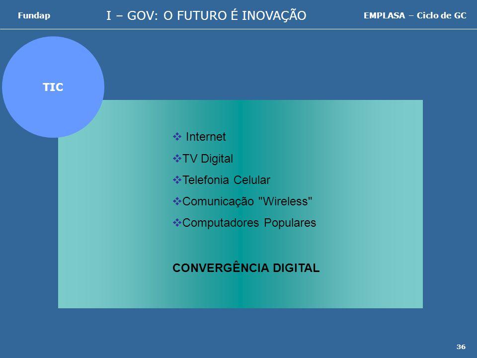 I – GOV: O FUTURO É INOVAÇÃO FundapEMPLASA – Ciclo de GC 36 TIC Internet TV Digital Telefonia Celular Comunicação Wireless Computadores Populares CONVERGÊNCIA DIGITAL