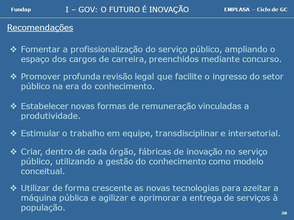 I – GOV: O FUTURO É INOVAÇÃO FundapEMPLASA – Ciclo de GC 38 Criar, dentro de cada órgão, fábricas de inovação no serviço público, utilizando a gestão do conhecimento como modelo conceitual.