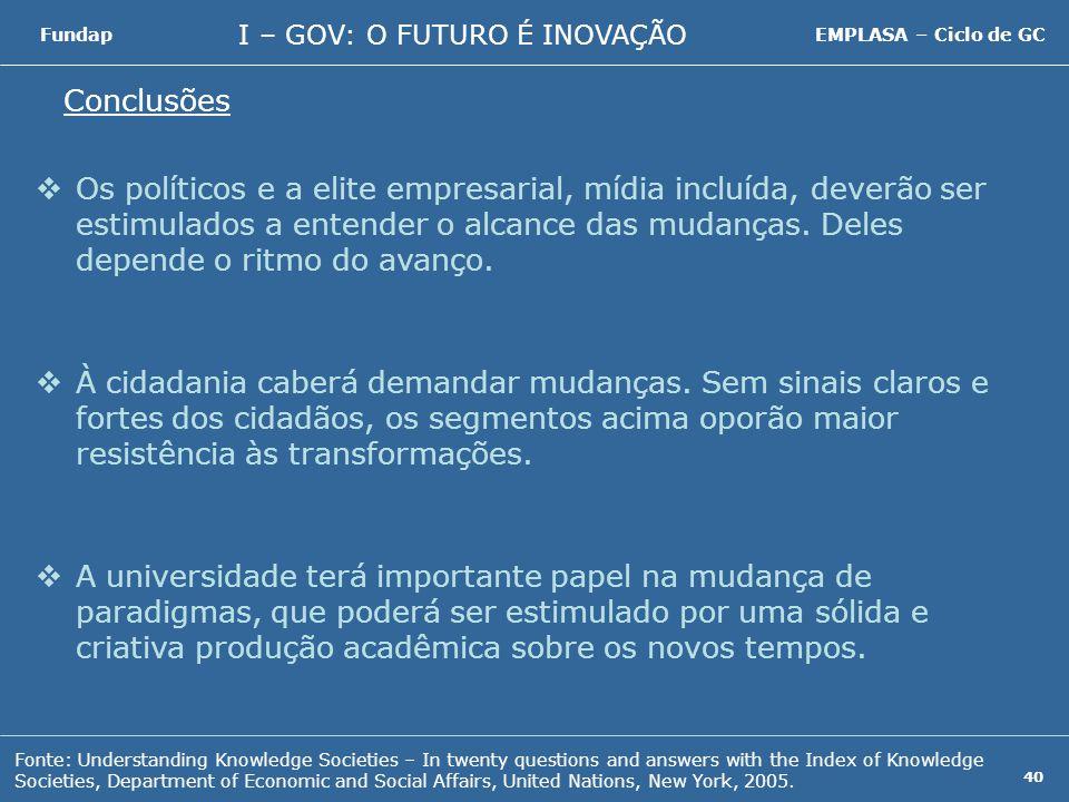 I – GOV: O FUTURO É INOVAÇÃO FundapEMPLASA – Ciclo de GC 40 Os políticos e a elite empresarial, mídia incluída, deverão ser estimulados a entender o alcance das mudanças.