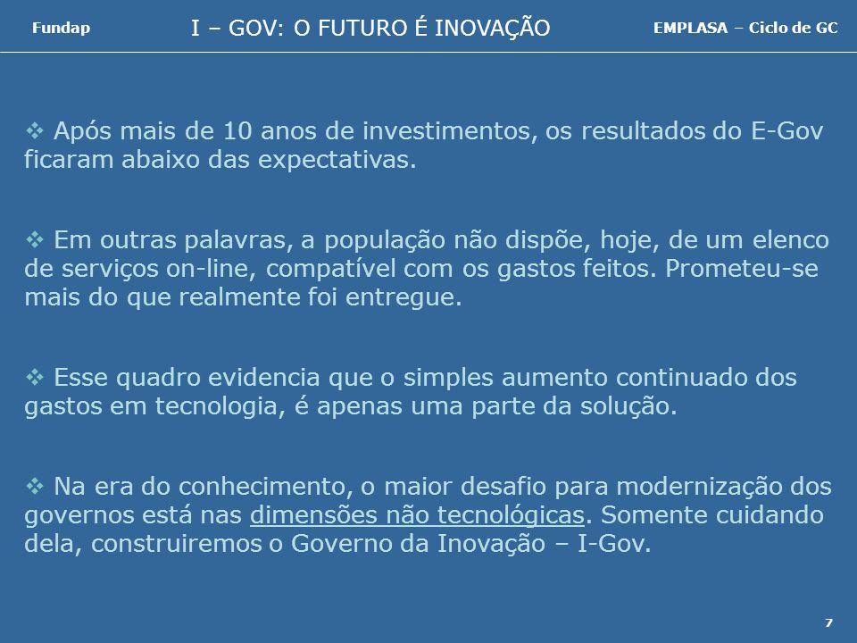 I – GOV: O FUTURO É INOVAÇÃO FundapEMPLASA – Ciclo de GC 8 Dados sobre São Paulo Introdução Quadro Preocupante Rumo ao I–Gov Recomendações e Conclusões