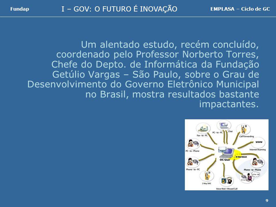 I – GOV: O FUTURO É INOVAÇÃO FundapEMPLASA – Ciclo de GC 30 ESTRUT.