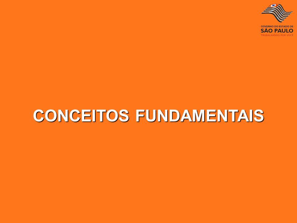 CRIAÇÃO DA SPPREV COMO ÓRGÃO GESTOR ÚNICO DO RPPS E RPPM DO ESTADO DE SÃO PAULO CONSTITUIÇÃO FEDERAL CONSTITUIÇÃO FEDERAL Art.