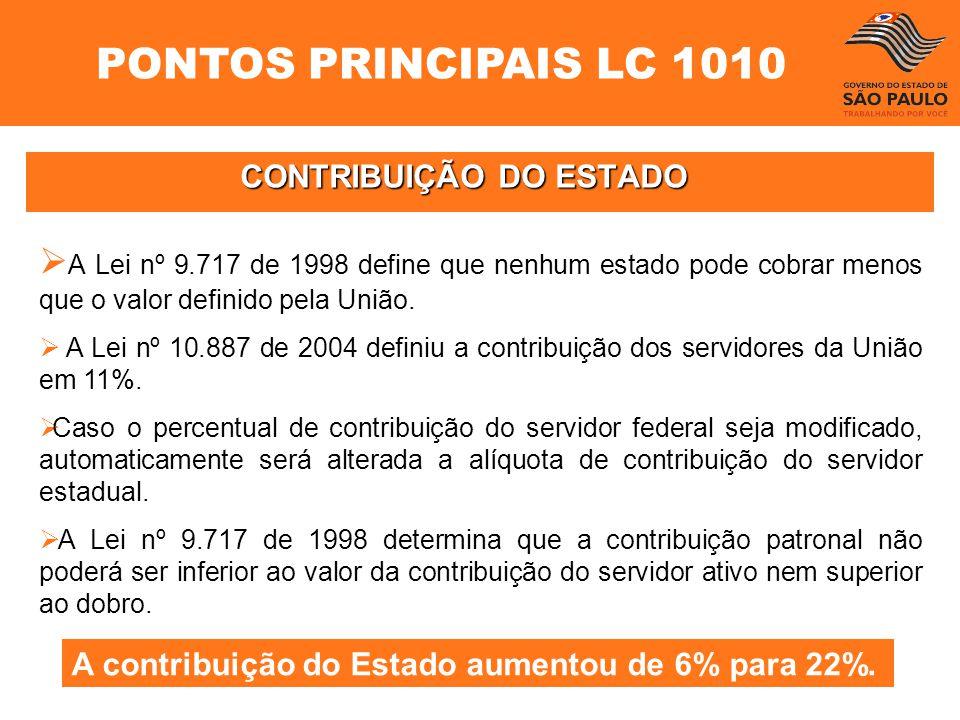 CONTRIBUIÇÃO DO ESTADO A Lei nº 9.717 de 1998 define que nenhum estado pode cobrar menos que o valor definido pela União. A Lei nº 10.887 de 2004 defi