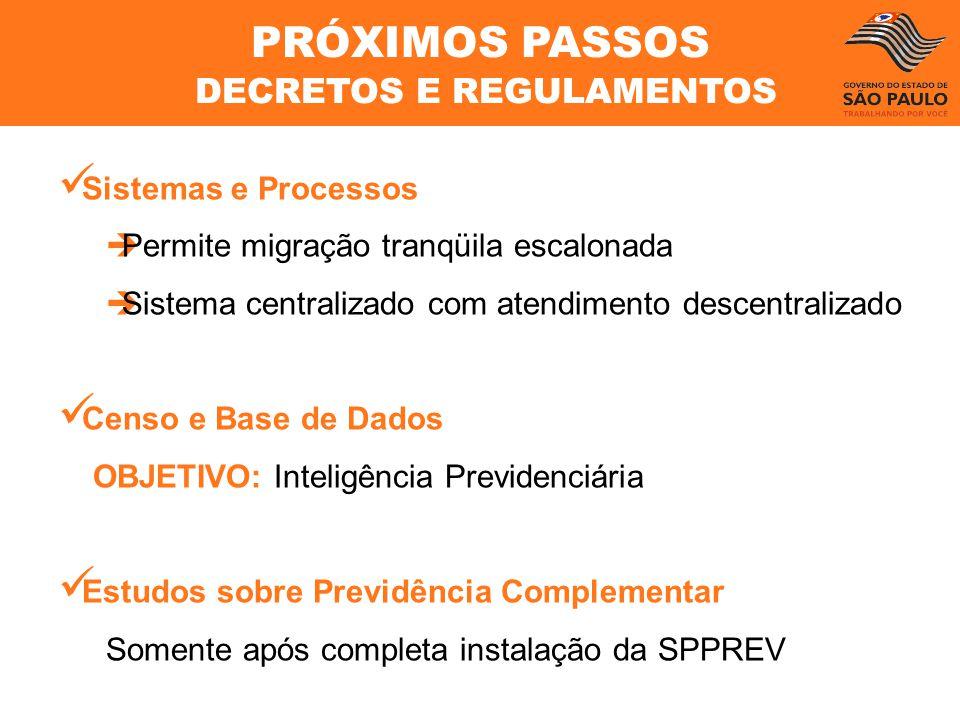 Sistemas e Processos Permite migração tranqüila escalonada Sistema centralizado com atendimento descentralizado Censo e Base de Dados OBJETIVO: Inteli