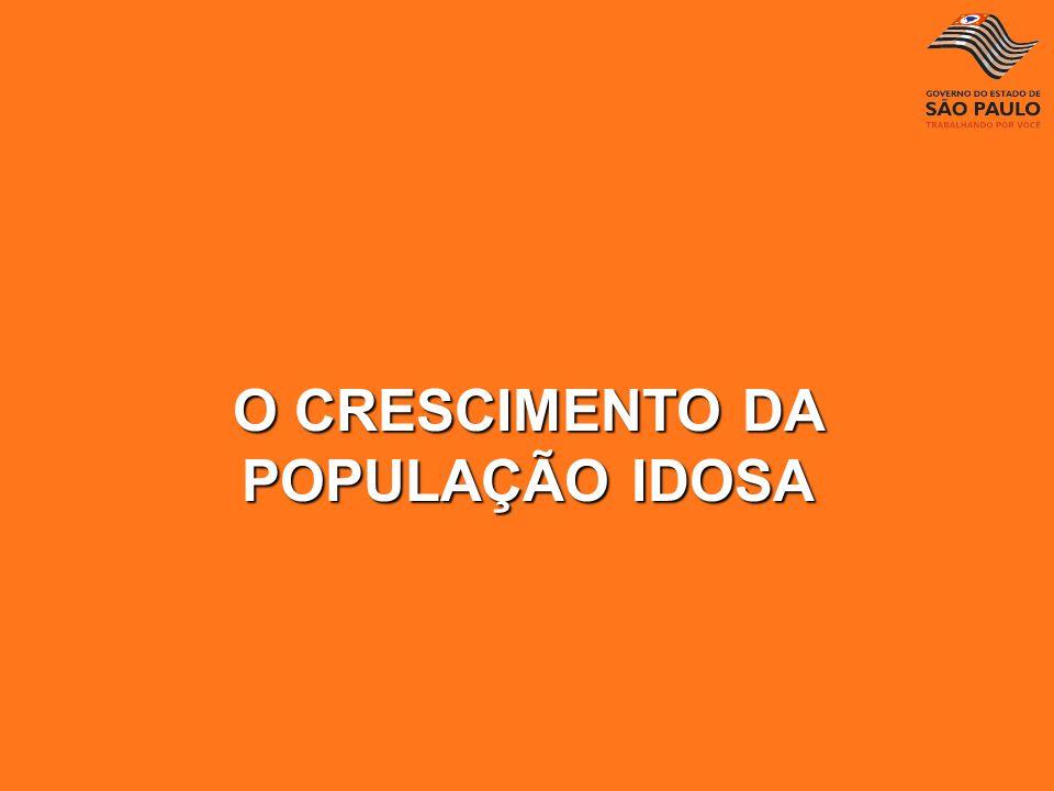 IPESPwww.ipesp.sp.gov.br Assessoria de Comunicação TEL.: 3218-6104 E-mail: imprensa@ipesp.sp.gov.br FONTES CONSULTADAS PARA OBTENÇÃO DOS DADOS APRESENTADOS: Organização das Nações Unidas - ONU Instituto Brasileiro de Geografia e Estatística – IBGE Ministério da Previdência Social - MPS Fórum Nacional de Previdência CONTATO