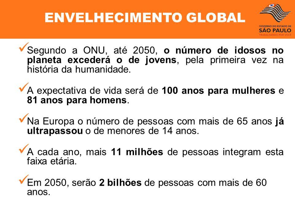 ENVELHECIMENTO GLOBAL Segundo a ONU, até 2050, o número de idosos no planeta excederá o de jovens, pela primeira vez na história da humanidade. A expe