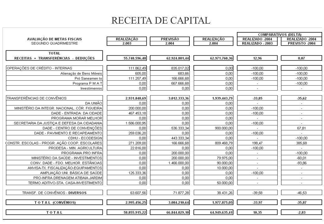 RECEITA DE CAPITAL