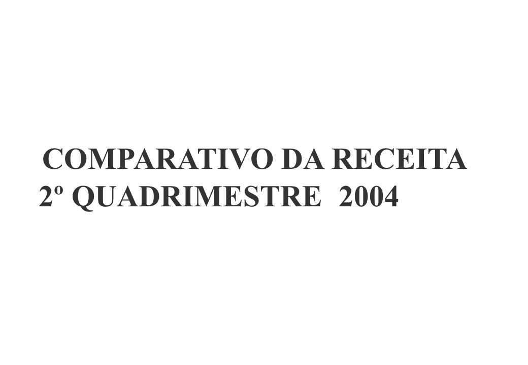 COMPARATIVO DA RECEITA 2º QUADRIMESTRE 2004