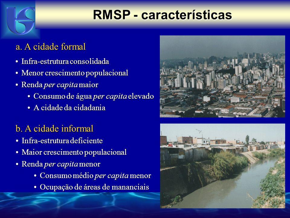 a. A cidade formal Infra-estrutura consolidadaInfra-estrutura consolidada Menor crescimento populacionalMenor crescimento populacional Renda per capit